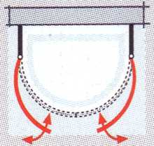 Vorschau: Halbrunddusche EXKLUSIV Halbkreis 96 x 82 mit Duschwanne