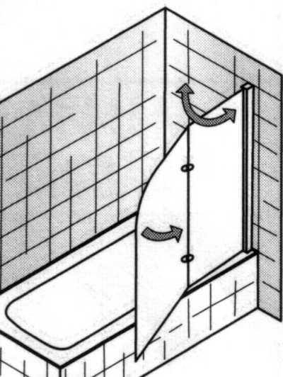 Badewannenaufsatz 2 tlg. schematisch