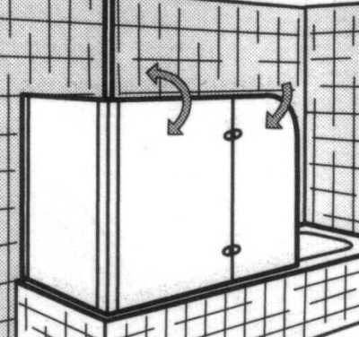 badewannenaufsatz duschwand zweiteilig mit seitenteil 75. Black Bedroom Furniture Sets. Home Design Ideas