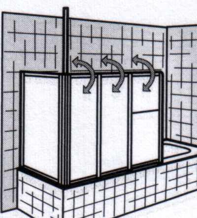 Badewannenfaltwand mit Seitenteil, schematisch